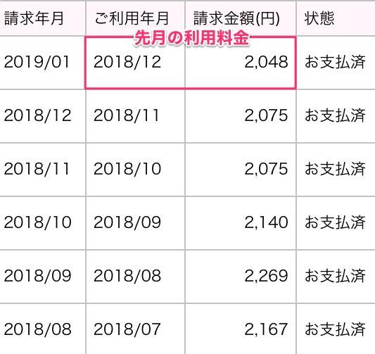 UQモバイルの月額料金半年分の明細(2018年7月〜2018年12月)