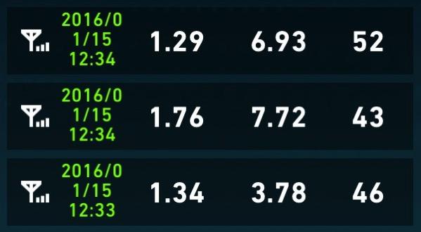 uqmobile通信速度20160115