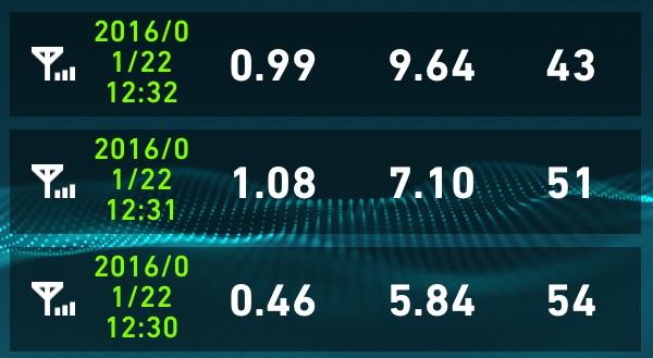 uqmobile通信速度20160122