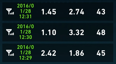 uqmobile通信速度20160128
