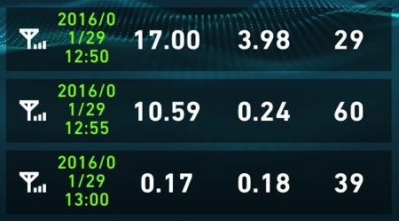 Uqmobile通信速度201601291300