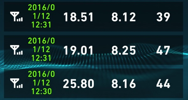 uqmobile通信速度20160112