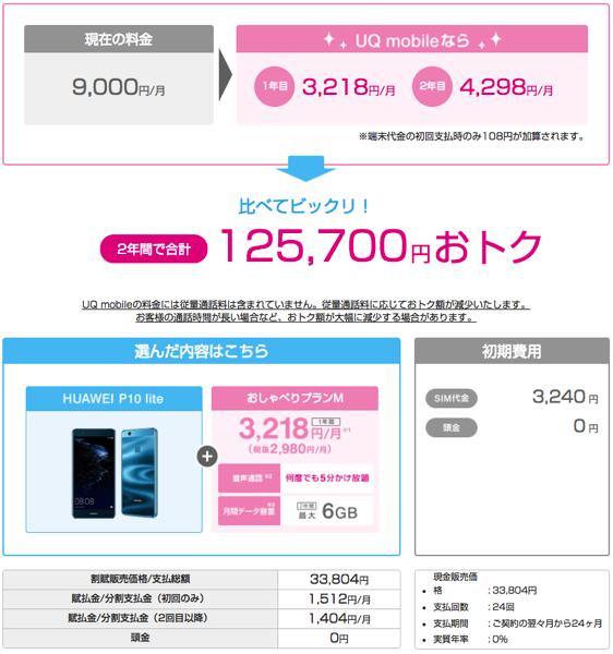 UQモバイルHUAWEI P10 lite料金シュミレーション